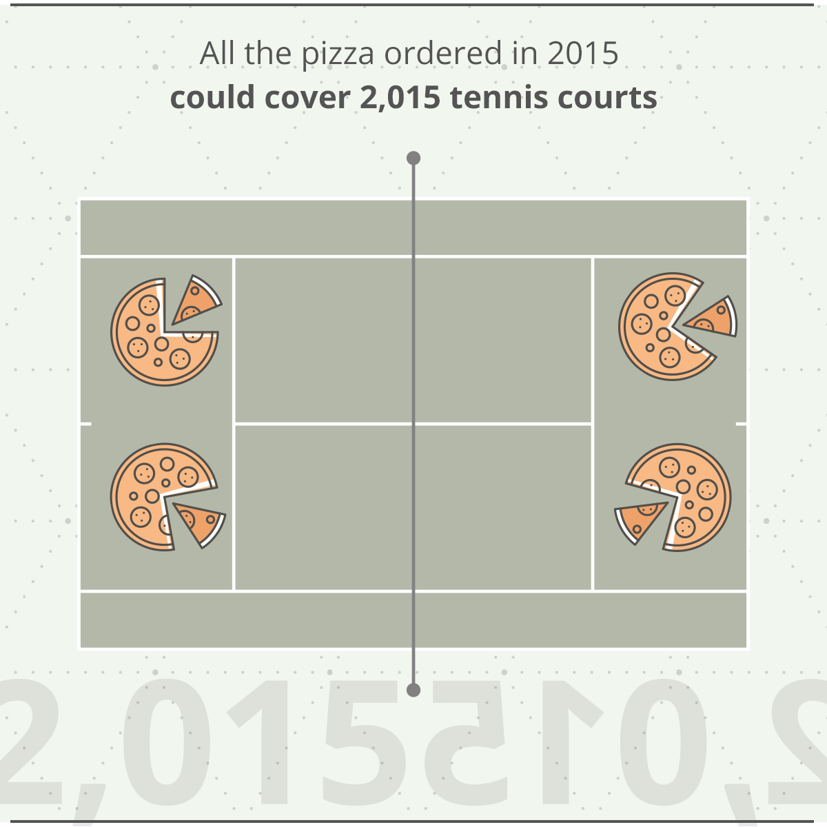 2015-year-end-review-pizza&tennis