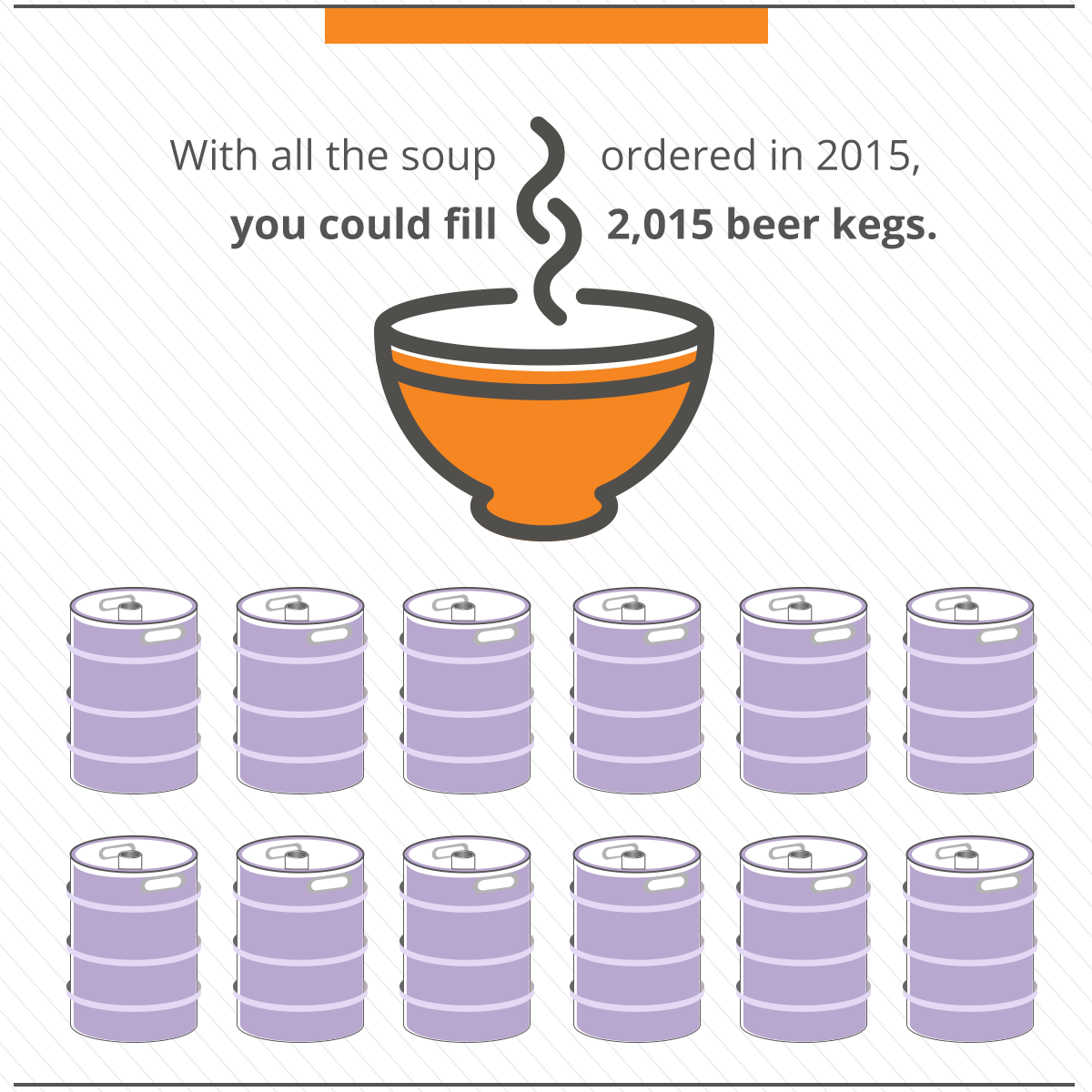 2015-year-end-review-soup&beer